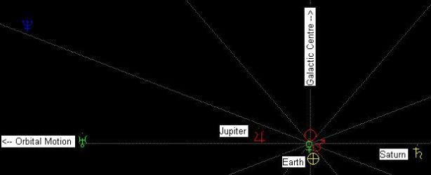 Solar System Schematic 1/2010