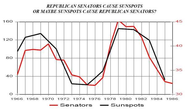 senators-ssn