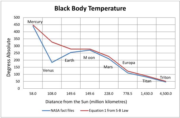 planet mars temperature - photo #46