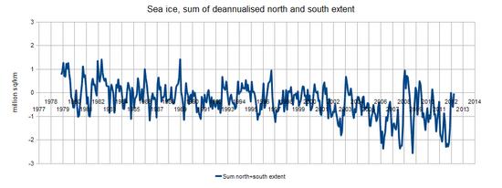 sea-ice-d02135