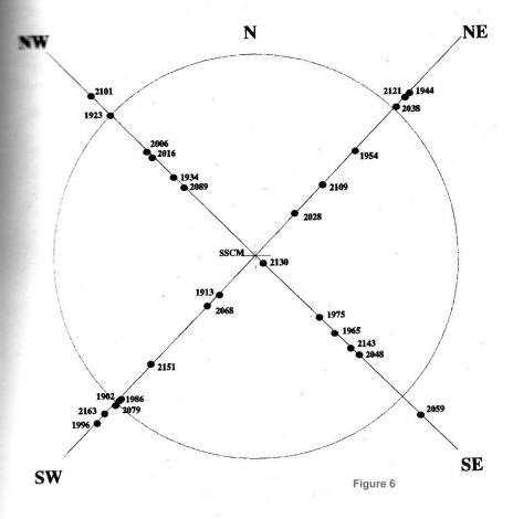 solar-cord-fig6