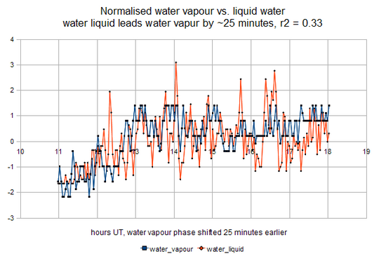 vapor pressure and boiling point relationship quotes
