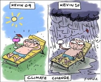 kevin07climate