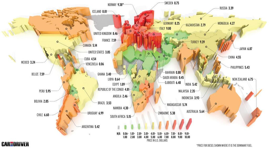 World Map of Fuel Price – Europe Uncompetitive | Tallbloke's Talkshop