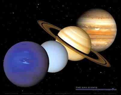 the jovian planets by size - photo #25