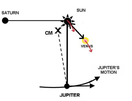 Quadrature_Effect_Venus_01