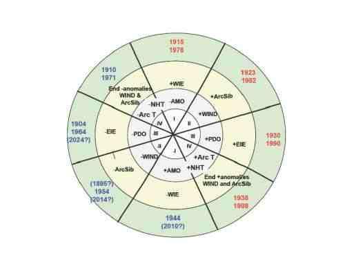 curry-wheel