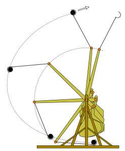 Trebuchet_Scheme