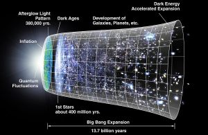 Big Bang [image credit: wikipedia]