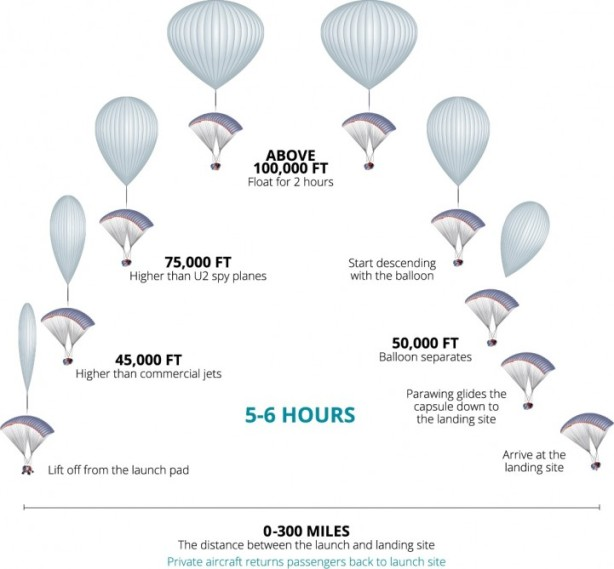 space-tourism-balloon-8