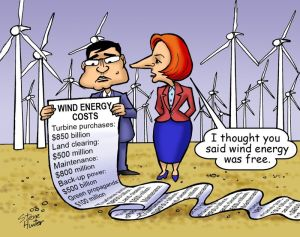 wind-costs