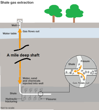shale_gas_extraction2