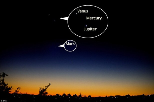 Planetary conjunction [image credit: EPA / Daily Mail]