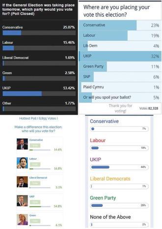 online-polls