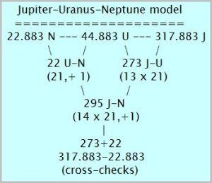 J-U-N chart [credit: Tallbloke's Talkshop]