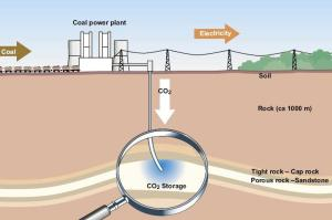 Carbon capture and storage (CCS) [credit: cnet.com]