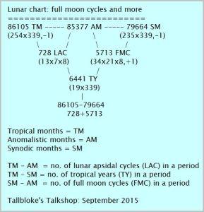lunar_TY