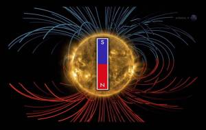 Our magnetic Sun [image credit: space.com]