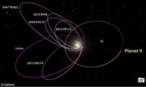 The hunt for 'Planet 9' [image credit: Caltech]