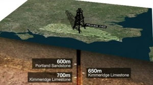 Shale oil in south-east England [credit: BBC]