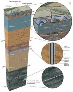 frack-section
