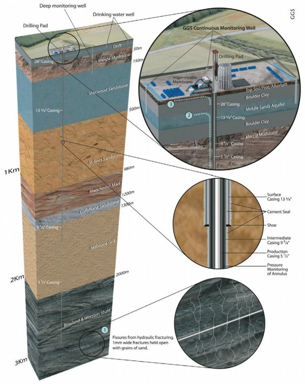 frack-section