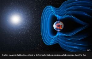 Earth's magnetosphere [image credit: SPL / BBC]