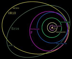 More details The orbit of 2007 OR10 compared to the orbit of Eris, Pluto, and the outer planets [credit: Gravity Simulator by Tony Dunn]