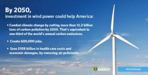 What the US government thinks wind power 'could' do