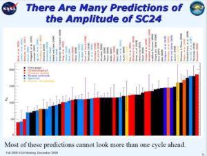 A solar cycle 24 prediction chart [credit:NASA]
