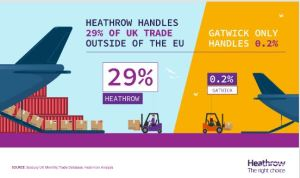 Heathrow expects... [credit: your.heathrow.com]
