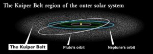 Kuiper Belt [credit: amazingspace.org]
