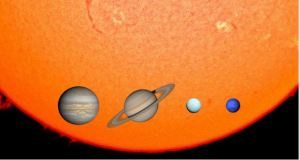 The Sun and the gas giant planets  [credit: Wikipedia]