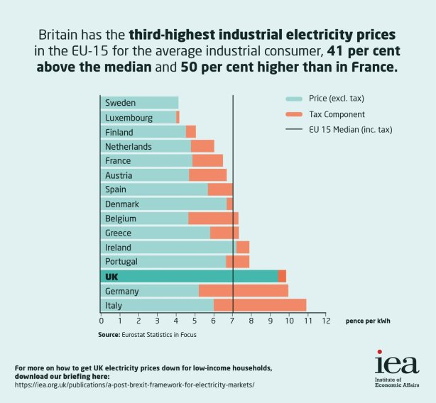 energy -prices-EU
