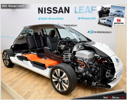 Uk Electric Car Battery Projects Get Millions In Government