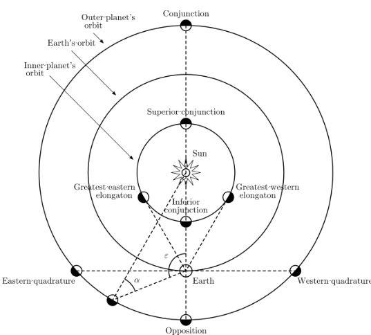 Possible Origin Of Dansgaard Oeschger Abrupt Climate Events