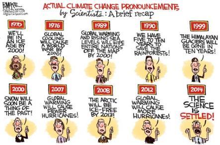 climate-predictions
