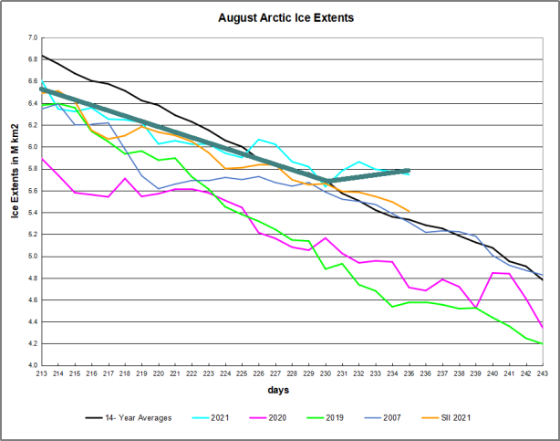 Arctic2021235 w HS